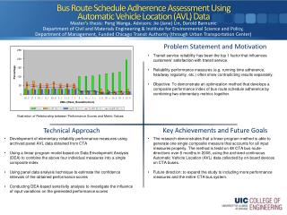 Bus Route Schedule Adherence Assessment Using  Automatic Vehicle Location (AVL) Data