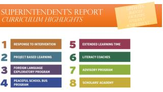 SUPERINTENDENT'S REPORT curriculum highlights