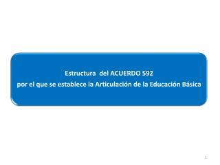 Estructura  del ACUERDO 592  por el que se establece la Articulación de la Educación Básica