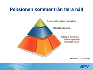Pensionen kommer fr�n flera h�ll