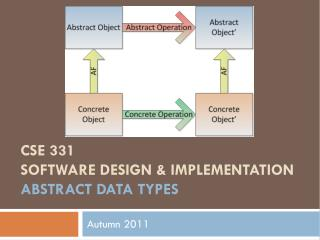 CSE 331 Software Design & Implementation Abstract data types