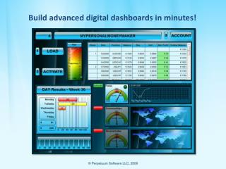 Build advanced digital dashboards in minutes!