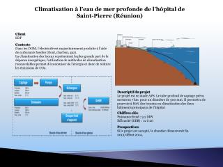 Climatisation à l'eau de mer profonde de l'hôpital de Saint-Pierre (Réunion)