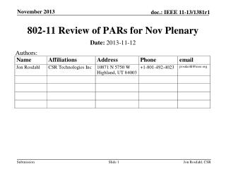 802-11 Review of PARs for Nov Plenary
