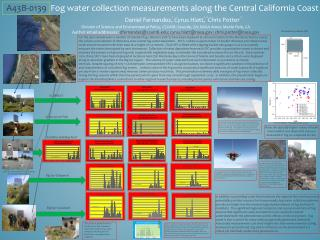 A43B-0139   Fog water collection measurements along the Central California  Coast