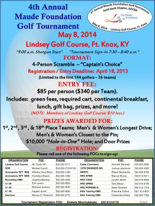 4th Annual  Maude Foundation  Golf Tournament