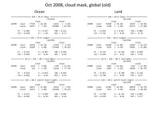 Oct 2008, cloud mask, global (old)