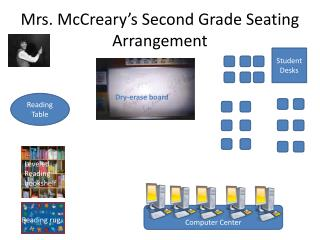 Mrs. McCreary's Second Grade Seating Arrangement