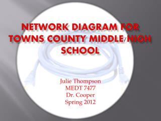 Network Diagram for Towns County Middle/High School