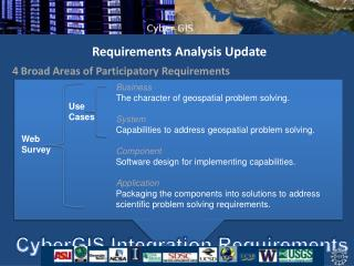 Requirements Analysis Update