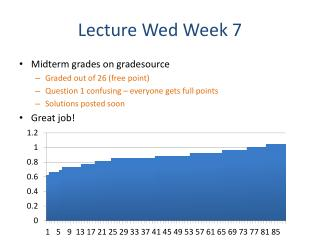 Lecture Wed Week 7