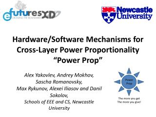 "Hardware/Software Mechanisms for Cross-Layer Power Proportionality ""Power Prop"""
