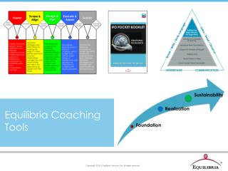 Equilibria Coaching  Tools
