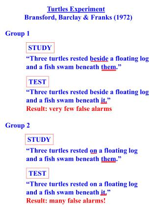 Turtles Experiment Bransford, Barclay & Franks (1972)