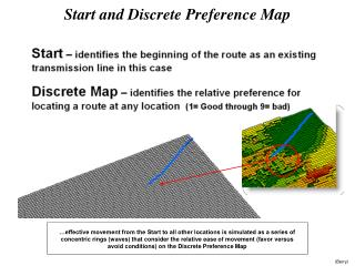 Start and Discrete Preference Map