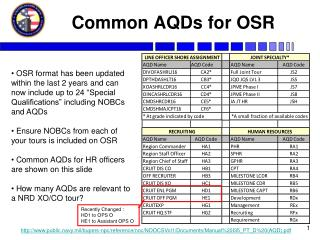 Common AQDs for OSR