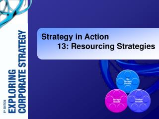 Strategy in Action 	13: Resourcing Strategies