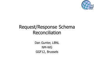 Request/Response Schema Reconciliation