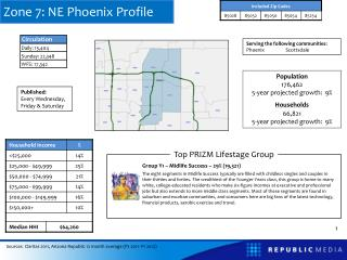Zone 7: NE Phoenix Profile