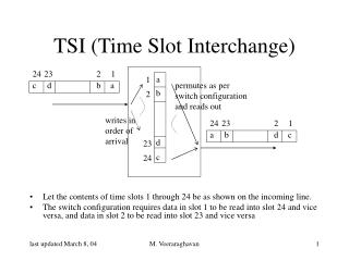 TSI (Time Slot Interchange)