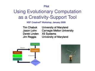 Using Evolutionary Computation as a Creativity-Support Tool