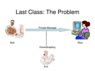 Last Class: The Problem