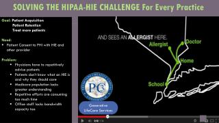SOLVING THE HIPAA-HIE CHALLENGE For Every Practice