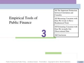 Empirical Tools of Public Finance