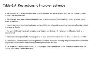 Table 6.A  Key actions to improve resilience
