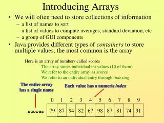 Introducing Arrays