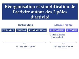 Réorganisation et simplification de l'activité autour des 2 pôles d'activité