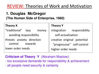 REVIEW:  Theories  of Work and Motivation