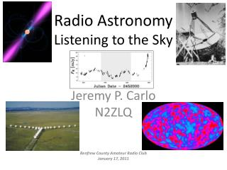 Radio Astronomy Listening to the Sky