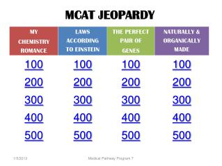 MCAT JEOPARDY