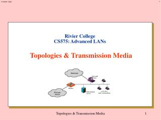 Rivier College CS575: Advanced LANs Topologies & Transmission Media