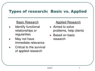 Types of research:  Basic vs. Applied