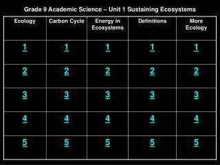 Grade 9 Academic Science � Unit 1 Sustaining Ecosystems