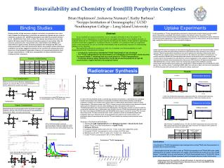 Bioavailability and Chemistry of Iron(III) Porphyrin Complexes