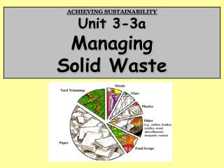 ACHIEVING SUSTAINABILITY Unit 3-3a Managing Solid Waste