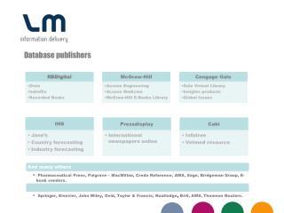 Database publishers