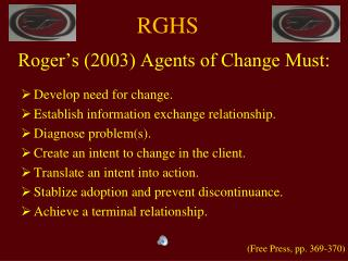 Roger�s (2003) Agents of Change Must: