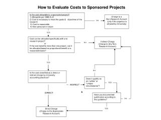 Cost can be allocated specifically with one research project?
