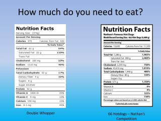 How much do you need to eat?