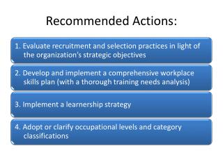 Recommended Actions:
