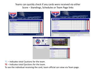 TC  � Indicates total Cautions for the team.   TE  � Indicates total Ejections for the team.