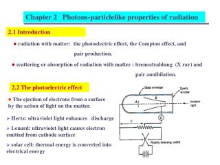 Chapter 2   Photons-particlelike properties of radiation