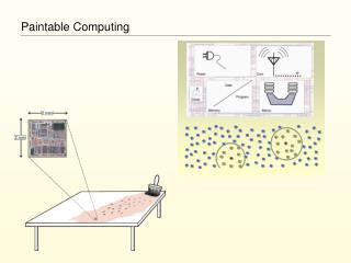 Paintable Computing