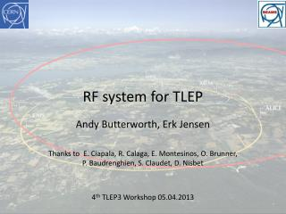 RF system for TLEP