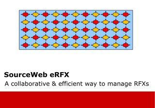 SourceWeb eRFX