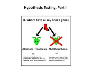 Hypothesis Testing, Part I